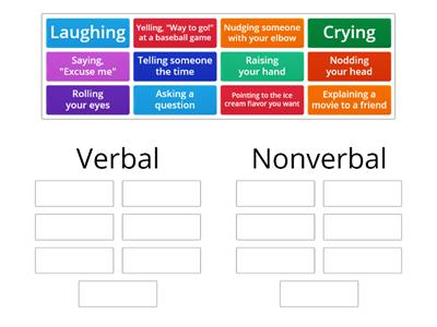 Verbal & Nonverbal Communication