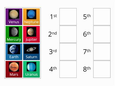 Order of 8 planets in the solar system