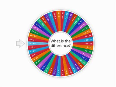 Spin the wheel: Subtraction up to 20