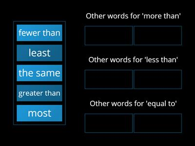 Other words for more than, less than and equal to