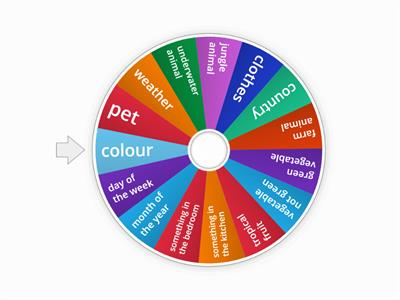 The magic vocabulary fun wheel