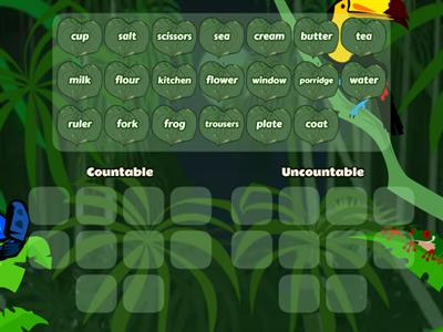 Countable - Uncountable