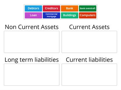 Sorting Balance Sheet items