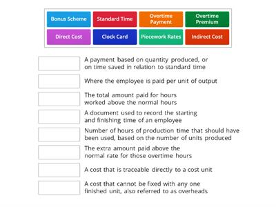 AAT Labour Costs