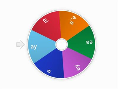/ae/ spelling wheel