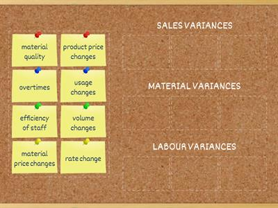 Reasons for variances AAT