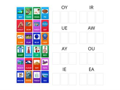 PHONICS BASED LESSON ( OY, IR, UE, AW, AY, EA, OU, IR) BY TEACHER SURIYA BINTI SALLEH HUDIN