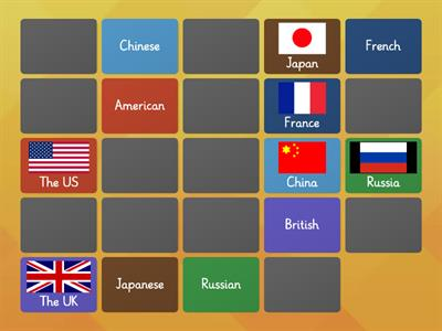 Countries and Nationalities GG2