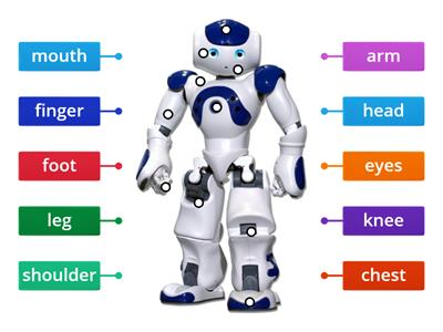 SUPERMIND CHAPTER 8 THE ROBOT- robot parts of body