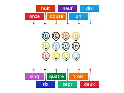 Year 1 numbers 1 to 12 (french)