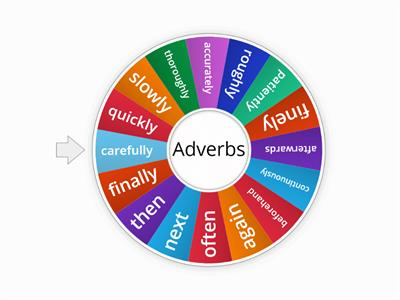 Adverbs for Recipes
