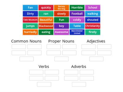 Nouns, adjectives, verbs and adverbs