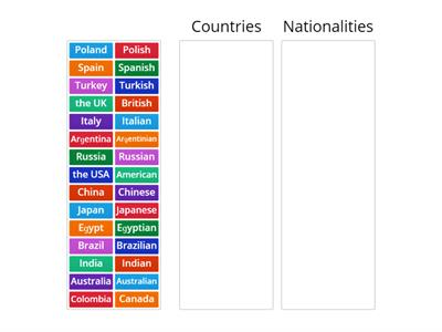 Countries and nationalities. Speakout elementary