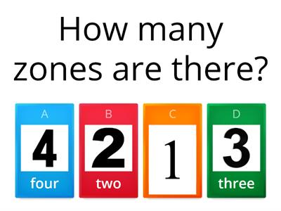 Zones of Regulation Quiz