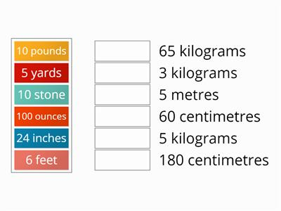 Imperial and Metric measurements