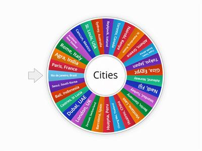 Wheel of Cities Around the World