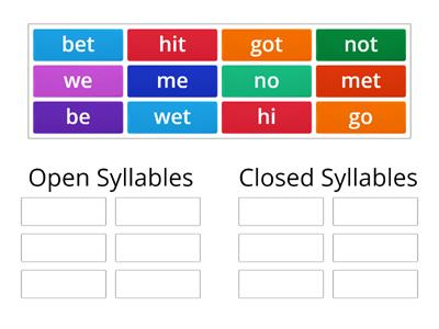 Copy of Open and Closed Syllables