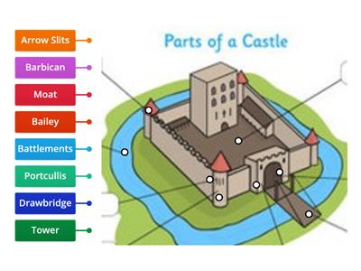 stone keep castle labels