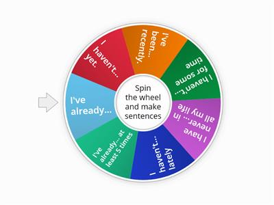 Spin the wheel and make sentences - 5A, page 9