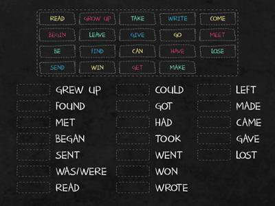 IRREGULAR VERBS - SIMPLE PAST