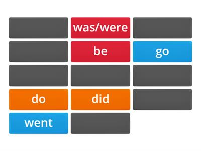 past simple (regular and irregular verbs)