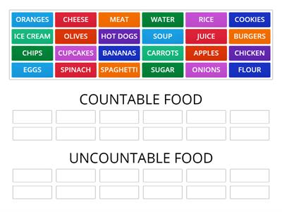 CLASSIFY COUNTABLE UNCOUNTABLE FOOD