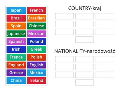 countries and nationalities - Albert