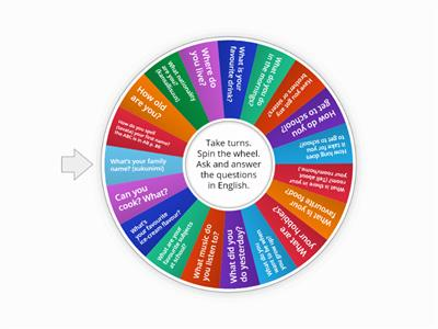Questions wheel (work in pairs)