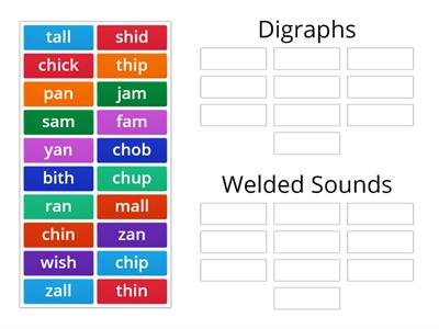 Sort Digraphs & Welded Sounds REAL & NONSENSE