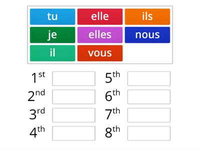 Subject  pronouns 3.