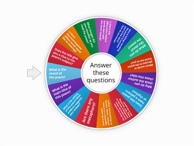 Wheel Think Deeper Into Poetry Questions