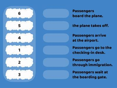 What do passengers do at the airport? Match a number(1-6) to put the sentences in order