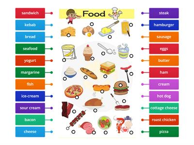 Food Vocabulary 1. General