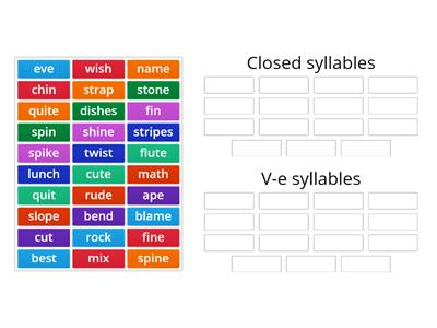 Step 4  Syllable Sort C / V-e