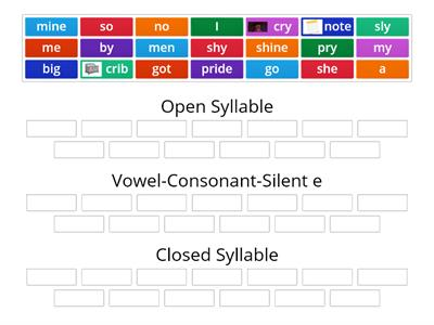 Open, VCe, Closed Syllables