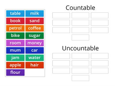 Countable vs uncountable noun