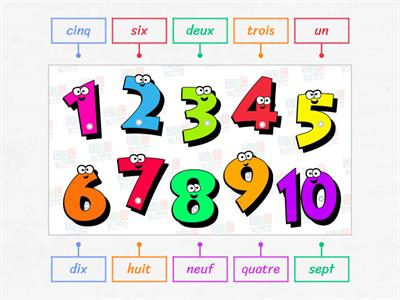 French numbers 1 to 10