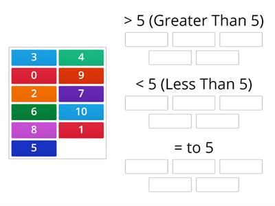 Less Than < , Greater Than >, or = to 5