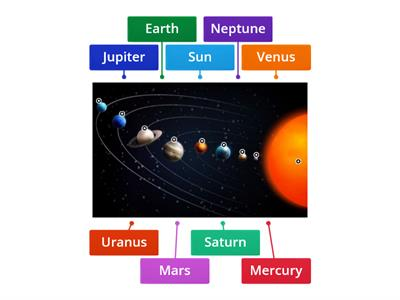 Year 5 Space - Solar System Planet Ordering Game