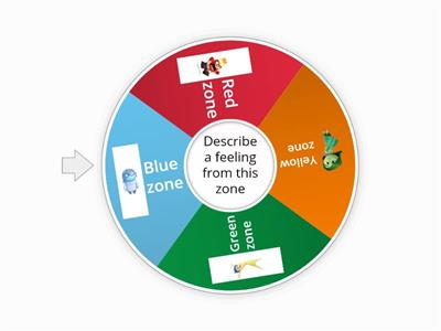 Zones of regulation wheel