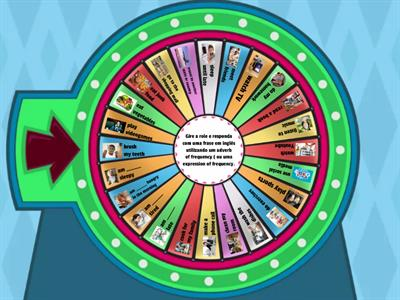 Adverbs of frequency - wheel