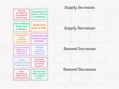 Changes in Supply and Demand