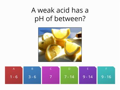 Quiz on Acids and Alkali