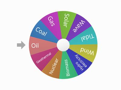 Random wheel energy resources