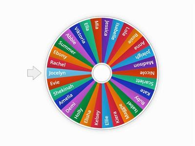 Country name generator wheel - Teaching resources