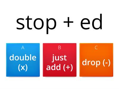 Spelling with Doubling / dropping Rule