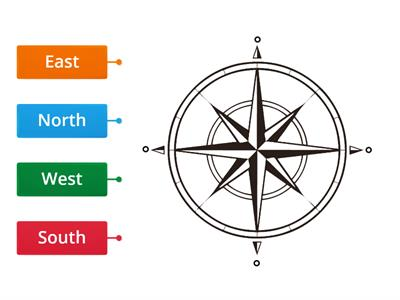 4 compass points