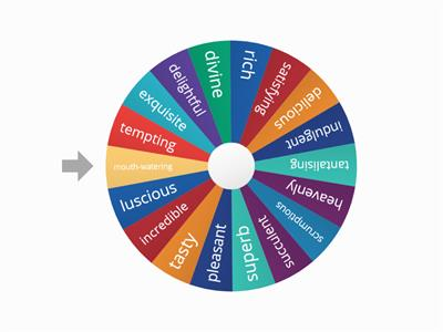 Boastful adjective wheel