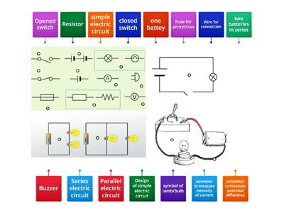 Yassin_Electric circuits