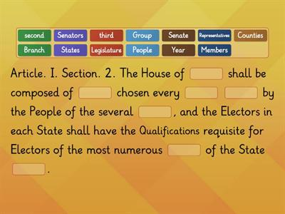 Article I. Section 2. Constitution of the United States.